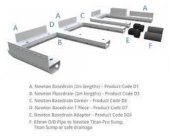 newton basedrain u2013 waterproofing drainage channel system newton