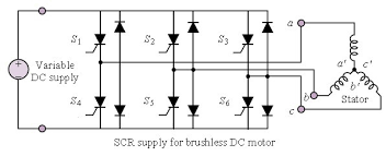 brushless dc bldc motor tutorial power electronics a to z