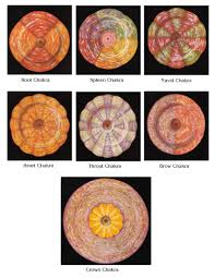 splenic chakra file leadbeater u0027s chakras pictures jpg wikimedia commons