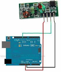 rf 433mhz transmitter receiver module with arduino random nerd