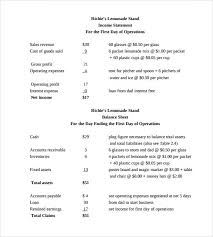 simple income statement template simple spreadsheet income