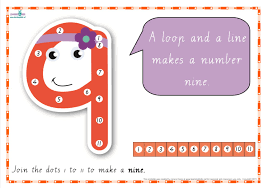 dot to dot number rhyme charts cursive print learning 4 kids