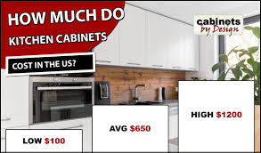 small kitchen cabinets cost how much do kitchen cabinets cost cabinets by design