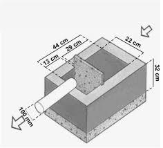 Preferidos Como construir uma caixa de gordura &PF85