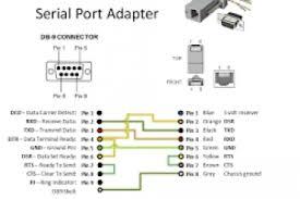 serial rj11 wiring diagram 66 block wiring diagram rj12 wiring