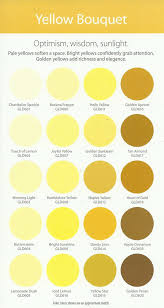 shades of yellow ideas paint shades of yellow