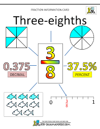 Fractions Decimals And Percents Worksheets 6th Grade Fractions For Kids Eighths 3 Matemática Pinterest Math Math
