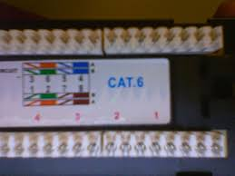 cat6 patch panel wiring diagram gooddy org