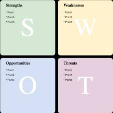 using a swot analysis to develop core business strategies cacoo