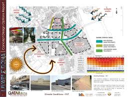 draft concept design report urban design