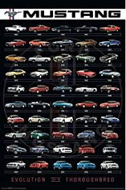 ford mustang history timeline amazon com mustang 50th anniversary poster posters prints