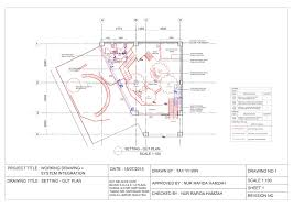 yii layout and sublayout yii min in design working drawing