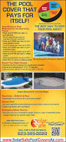 20 best great pool covers images on pinterest pool covers