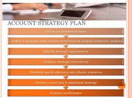 strategic account plans templates franklinfire co