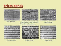 bricks masonry