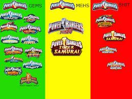 Power Ranger Meme - my power ranger judging chart by ryeguy5 on deviantart