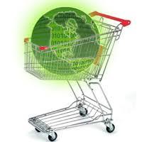 Social Media to E-commerce