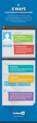 Proffesional Profile Five Simple Ways To Boost Your Professional Brand On Linkedin