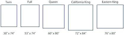 Width Of King Bed Frame Size Bed Dimensions Image For How Much Do King Size Bed