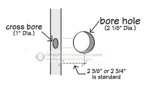 Replace Interior Door Knob How To Replace An Exterior Door Handle Hunker