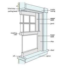 Window Blind Repairs Best 25 Window Parts Ideas On Pinterest Windows Me Modern