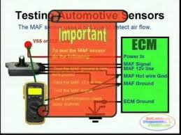 maf sensor u0026 wiring diagrams youtube