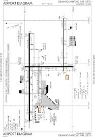 Orlando Airports Map by File Sfb Airport Diagram Svg Wikimedia Commons