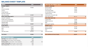 Monthly Balance Sheet Template Monthly Balance Sheet Template Excel Haisume
