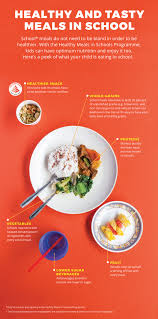 programme cuisine healthy in and at home