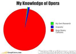 Opera Meme - song chart memes knowledge opera jpg 皓 myconfinedspace
