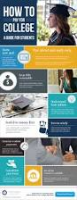 best 20 government student loans ideas on pinterest guidance