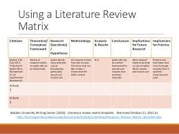 4th grade essay introduction literature review template analysis