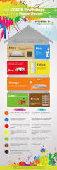Best Website Color Schemes by Green Room Color Psychology In Style Home Design And Classic