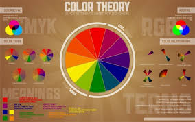 color me pretty paint the walls with color theory furnishmyway blog