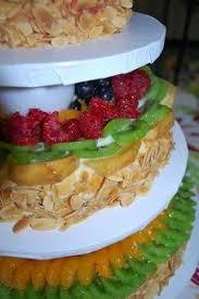 cheesecake wedding cake cheesecake wedding cakes lovetoknow