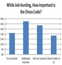 cracking the dress code dilemma salary com business
