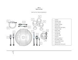 Table Place Settings by Formal Place Setting Template Tablescaping Pinterest Place