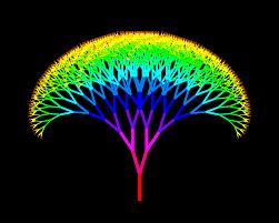 fractal tree python3 codes
