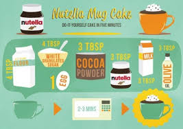 how to make a cake step by step how to make nutella mug cake in five minutes step by step diy