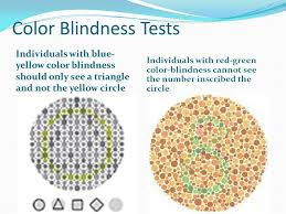 Blue Color Blind Test Blue Yellow Color Blind Test Periodic Tables