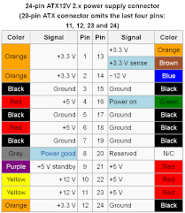 electrical cable color code chart power supply enter description