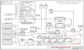 rv power wiring diagram with simple images diagrams wenkm com