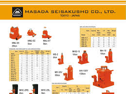 brosur u0026 katalog genset elemax japan indoteknik com