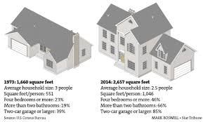 after years of downsizing big houses make a comeback