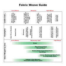 Home Decor Weight Fabric by Safefabric U003c Main U003c Twiki
