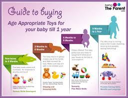 guide to buying age appropriate toys newborns to 1 year being