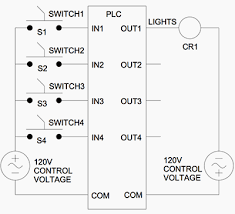 simple plc program for lighting control system