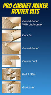cabinet door router jig types of cabinet making router bits woodworking woodworking