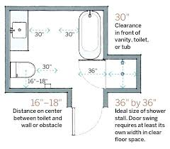 bathroom floor plans ideas bathroom layout plans narrow bathroom layout shining ideas