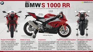 bmw s1000rr india bmw s1000rr price cars 2017 oto shopiowa us